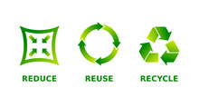 Reduce, Reuse, Recycle Sign Se...