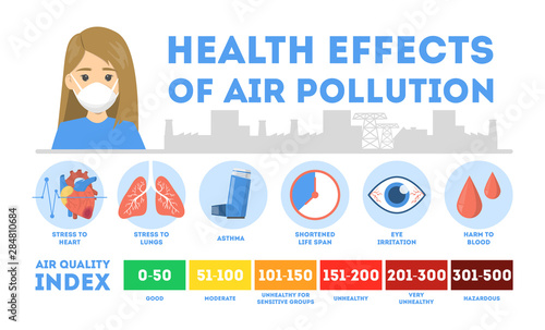 Health effects of air pollution infographic. Toxic effects Canvas Print