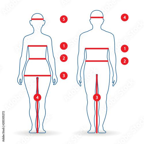Foto  Body parameters man and women in full length