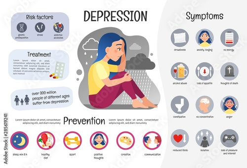 Obraz Vector medical poster depression. Symptoms of the disease. Prevention.  Illustration of a cute girl. - fototapety do salonu