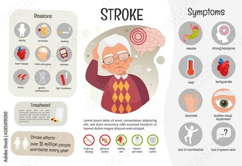 Fotomural Vector medical poster stroke