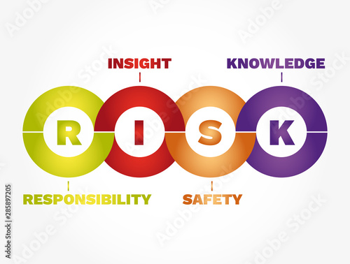 Photo RISK Infographics - Responsibility Insight Safety Knowledge, concept acronym