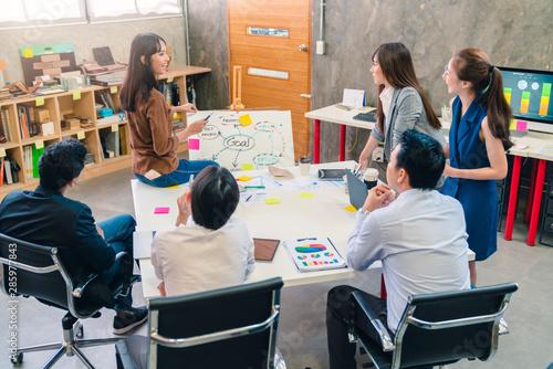 topview of creative agency business brain storm meeting presentation Team discus Wallpaper Mural