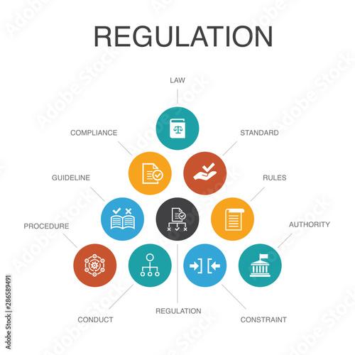 Fotografia regulation Infographic 10 steps concept