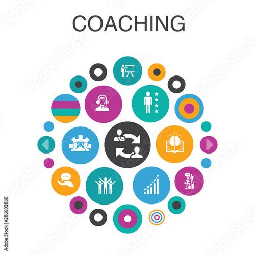 Pinturas sobre lienzo  coaching Infographic circle concept