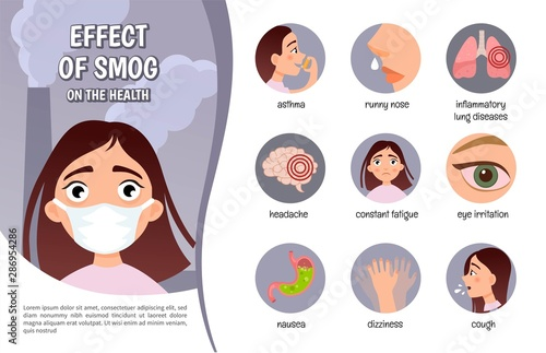 Infographic air pollution. Effects of health. A set of symptoms. Fototapet