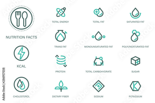 Fotomural  Nutrition facts icon in outline style suitable for label modern product and Food science & Research content