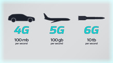 4G, 5G, 6G Network Comparison
