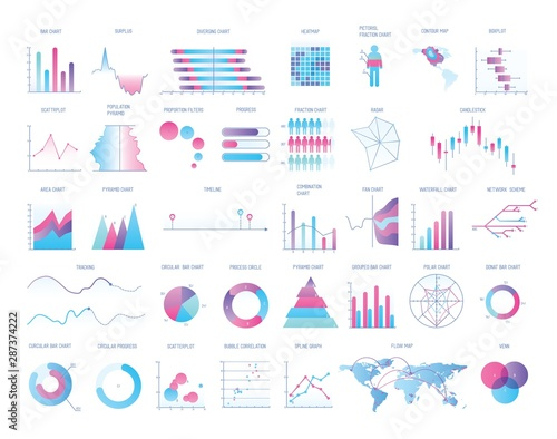Fotomural  Bundle of charts, diagrams, schemes, graphs, plots of various types