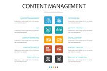 Content Management Infographic...