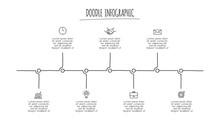 Doodle Infographic Timeline Wi...