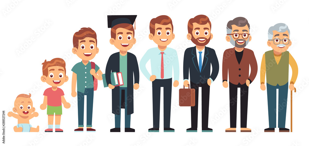 Fototapeta Man age. Male of different life ages, people generation cycle, growing up character. Child, student and adult old man vector set