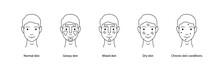 Men`s Types Of Skin: Normal, G...