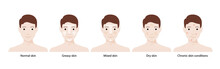 Men`s Types Of Skin: Normal, G...
