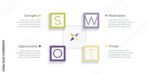 Fotografie, Obraz  SWOT analysis infographic