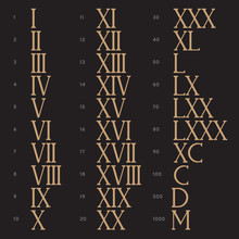 Roman Numerals. Gold Numbers. ...