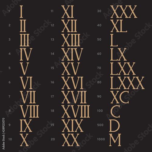 Fotografía  Roman numerals. Gold numbers. Vector illustration EPS 10