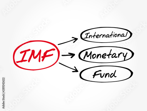 Fényképezés  IMF - International Monetary Fund acronym, business concept background