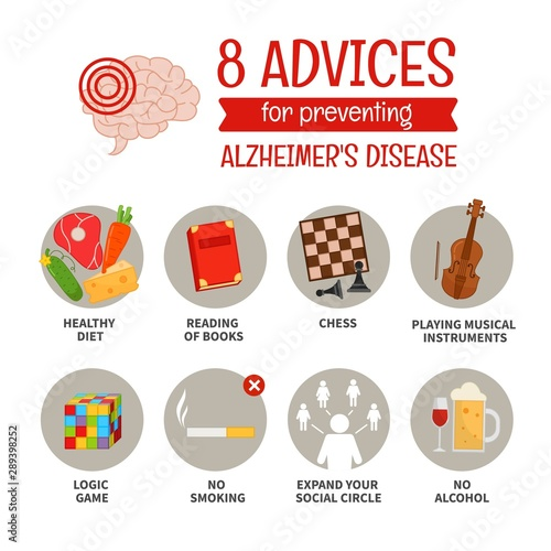 Photo A vector poster of 8 advices for preventing Alzheimer's