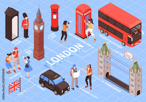 Fotografia  London Isometric Flowchart