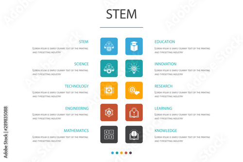 Fototapeta STEM Infographic 10 option concept.science, technology, engineering, mathematics icons obraz
