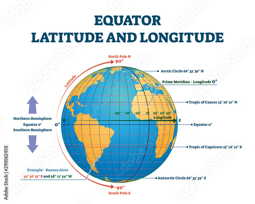 Photo Equator latitude or longitude vector illustration