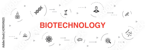 Biotechnology Infographic 10 steps circle design. DNA, Science, bioengineering, biology icons