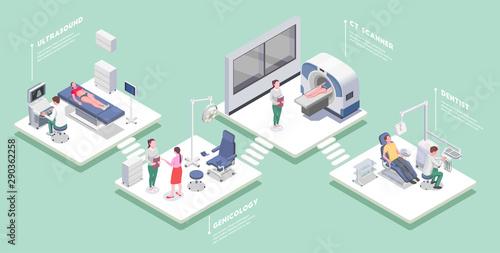 Fotografie, Obraz  Medical Procedure Isometric Infographics