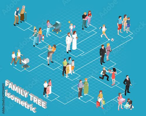 Fototapeta  Family Tree Flowchart