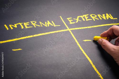 Internal Versus External Table on Chalkboard Canvas Print