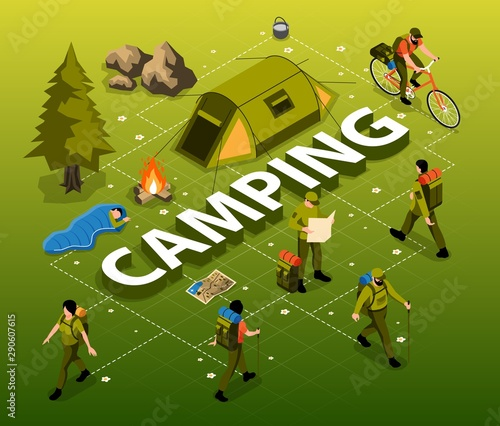 Photo  Camping Isometric Flowchart