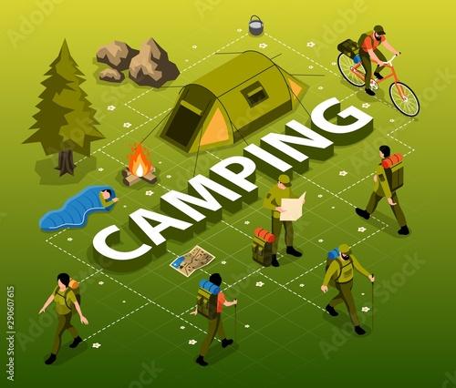 Fototapeta  Camping Isometric Flowchart
