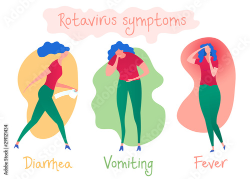 Fototapeta Rotavirus symptoms image