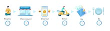 Online Food Order And Delivery Process, Vector Infographics, Diagram