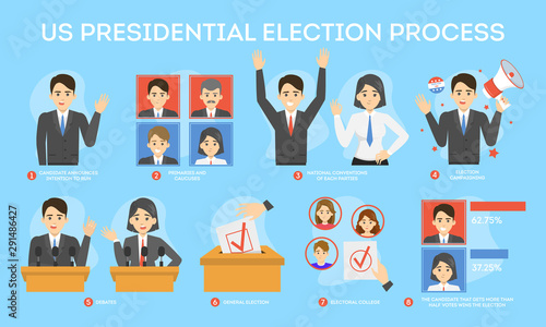 Fototapeta 2020 presidential election in the USA. Idea of political