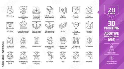 Obraz na plátně  3D printing outline icon set with additive manufacturing (AM) print technology editable stroke line symbols: industrial production tech, computer aided design (CAD), digital model, rapid prototyping