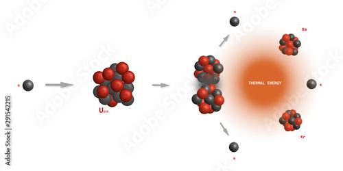 Fotografie, Obraz  uranium 235 nucleus fission - nuclear physics backdrops