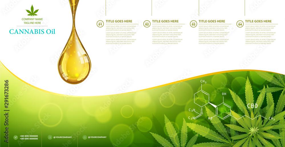 Fototapety, obrazy: Cannabis leaves or marijauna medical banner design.