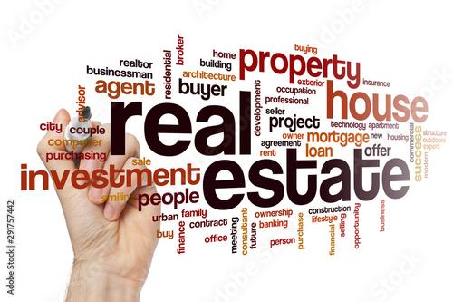 Pinturas sobre lienzo  Real estate word cloud