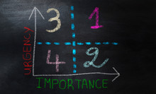 Urgency Importance Graph Demonstrating The Order Of Doing Things Drawn With Colorful Chalk On Blackboard