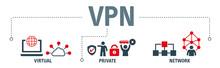 VPN - Banner Virtual Private N...