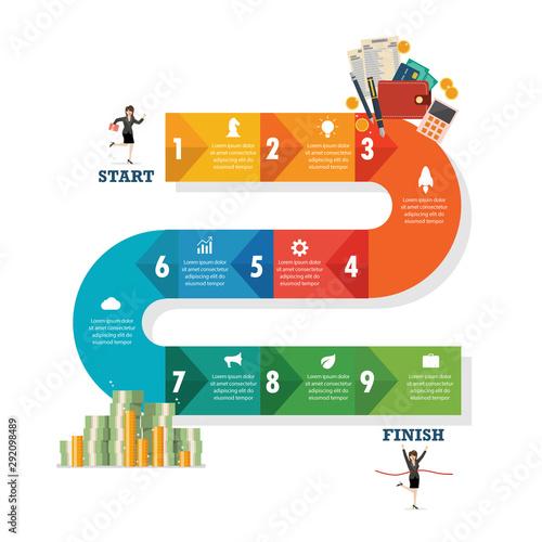Obraz na plátně Nine step path infographic