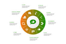 Social Media Infographic 10 Op...