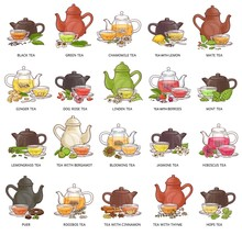 Types Of Tea - Cup And Teapot ...