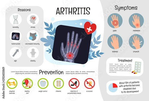 Vector medical poster arthritis Canvas Print
