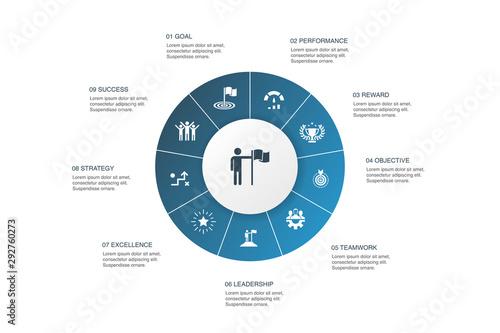 attainment Infographic 10 steps circle design Wallpaper Mural