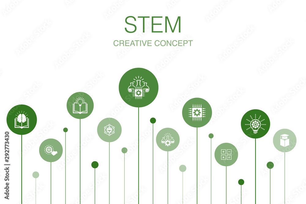 Fototapeta STEM Infographic 10 steps template. science, technology, engineering, mathematics icons