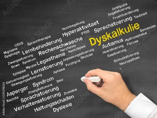 Photo Dyskalkulie
