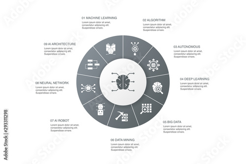 Artificial Intelligence Infographic 10 steps circle design Wallpaper Mural