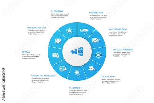 Email Marketing Infographic 10 steps circle design Wallpaper Mural